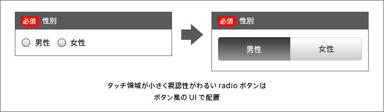 3.radioボタンをカスタマイズしよう